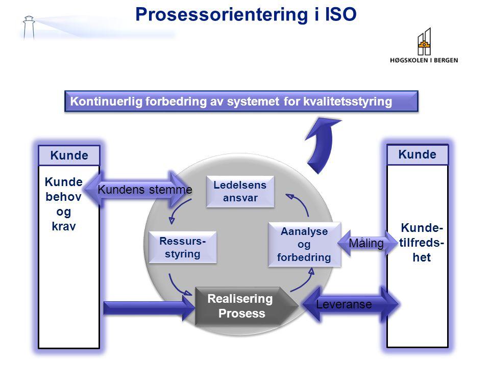 Prosessorientering i ISO