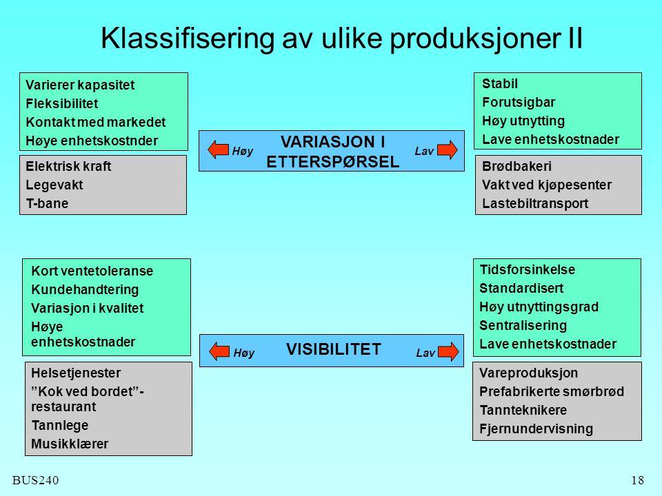VARIASJON I ETTERSPØRSEL