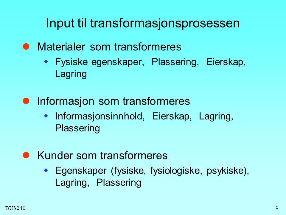 Input til transformasjonsprosessen