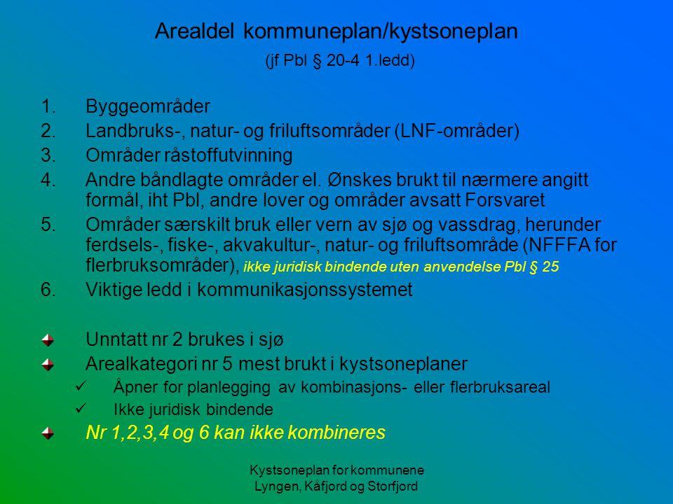 Arealdel kommuneplan/kystsoneplan (jf Pbl § 20-4 1.ledd)