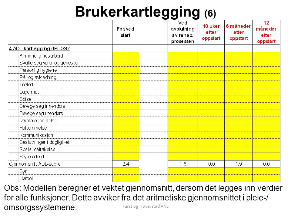 Brukerkartlegging (6)