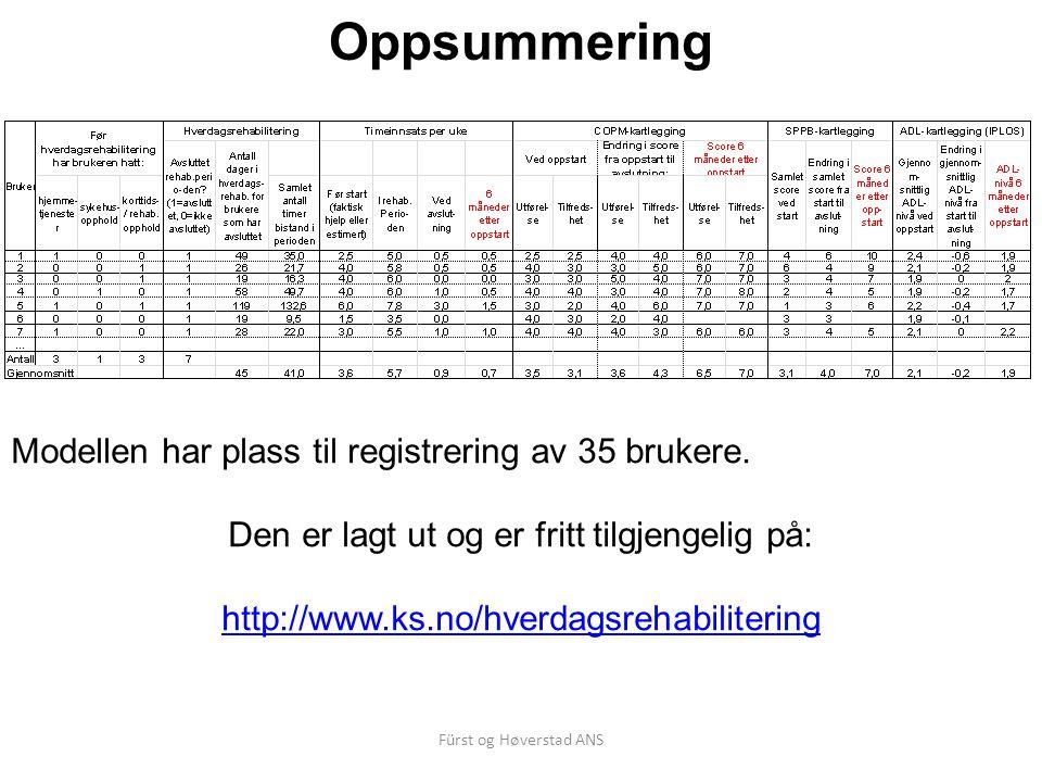 Kurs i hverdagsrehabilitering, Hamar 15.1.15