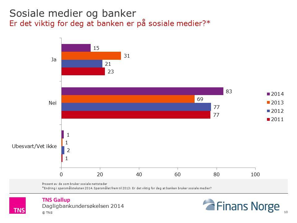 Sosiale medier og banker Er det viktig for deg at banken er på sosiale medier *