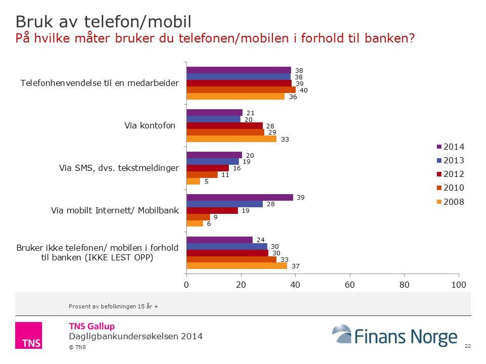 Bruk av telefon/mobil På hvilke måter bruker du telefonen/mobilen i forhold til banken