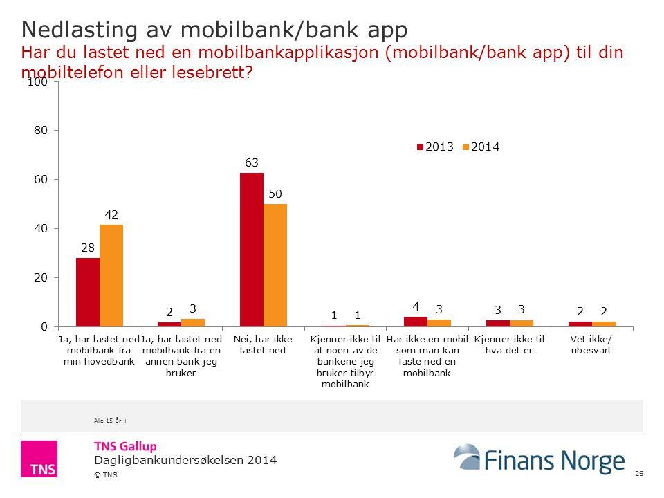 Nedlasting av mobilbank/bank app Har du lastet ned en mobilbankapplikasjon (mobilbank/bank app) til din mobiltelefon eller lesebrett