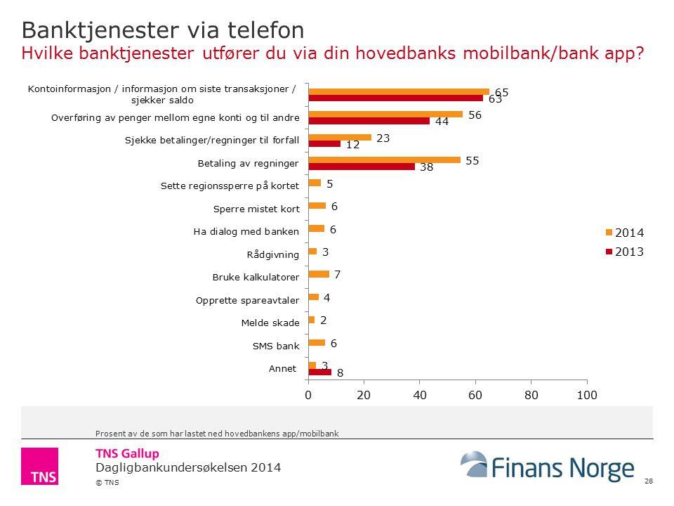 Banktjenester via telefon Hvilke banktjenester utfører du via din hovedbanks mobilbank/bank app