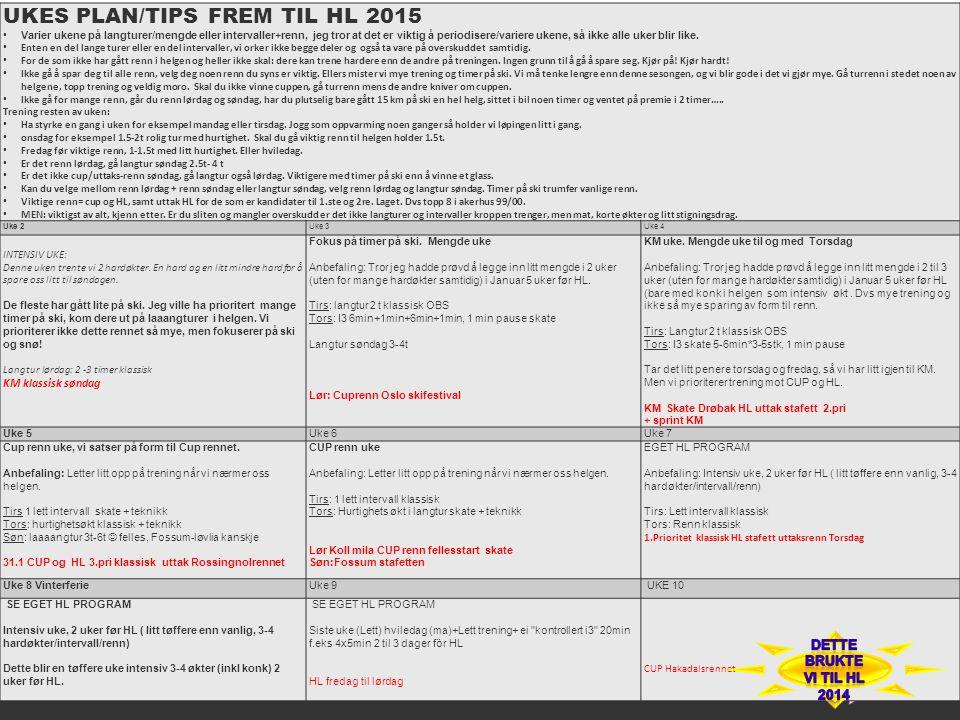 UKES PLAN/TIPS FREM TIL HL 2015