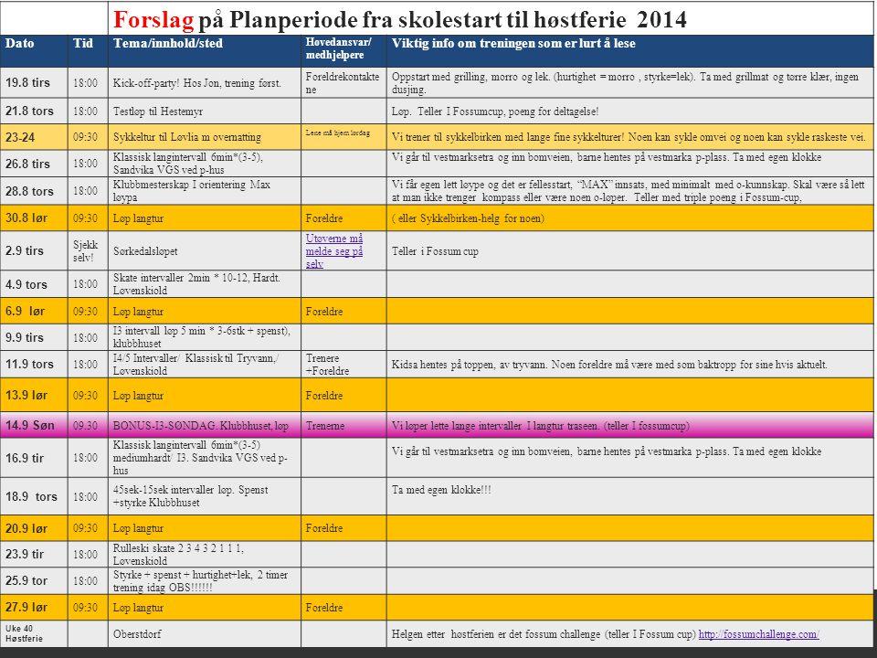 Forslag på Planperiode fra skolestart til høstferie 2014