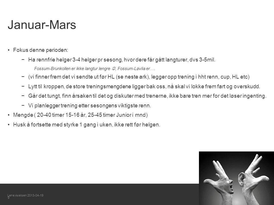Januar-Mars Fokus denne perioden: