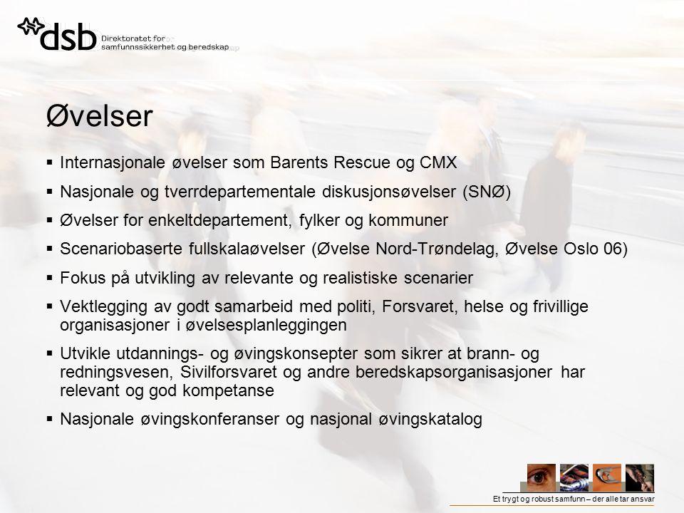 Øvelser Internasjonale øvelser som Barents Rescue og CMX