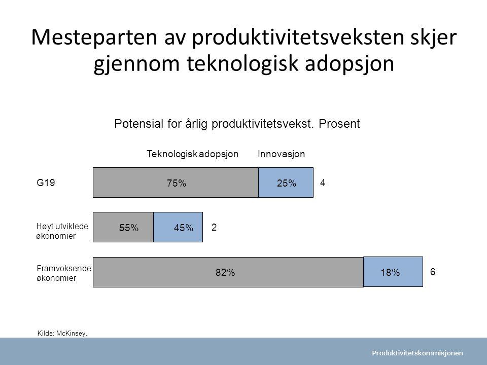 Mesteparten av produktivitetsveksten skjer gjennom teknologisk adopsjon