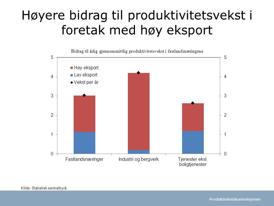 Høyere bidrag til produktivitetsvekst i foretak med høy eksport