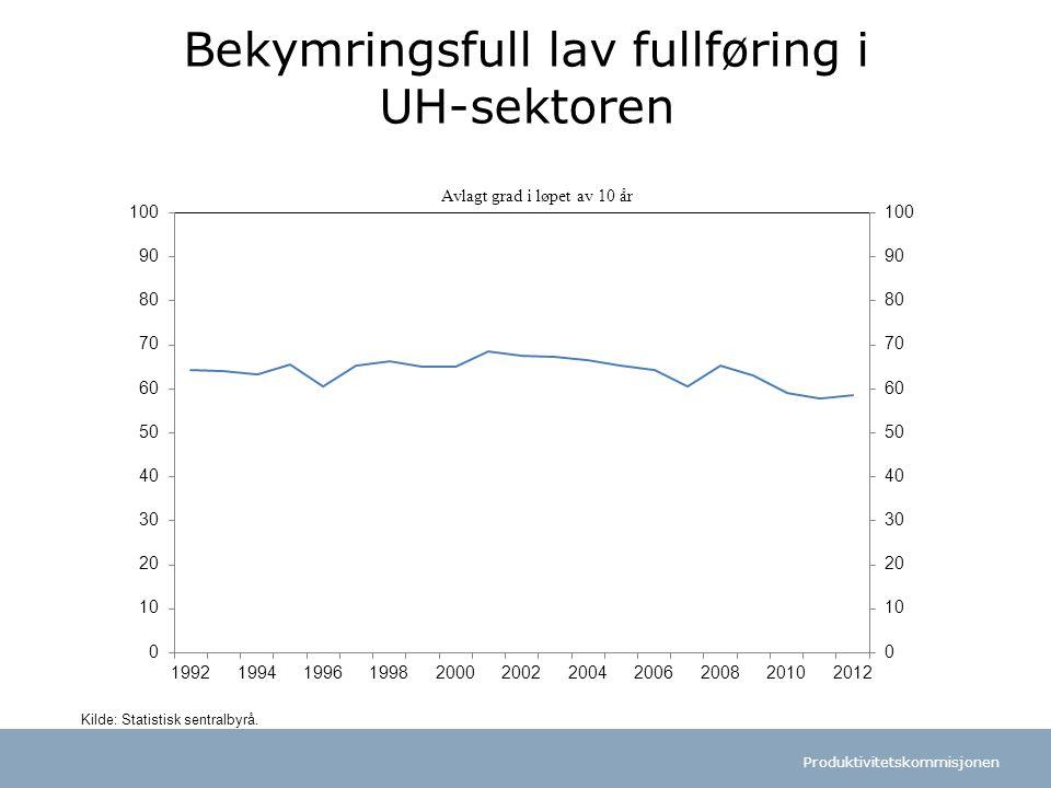 Bekymringsfull lav fullføring i UH-sektoren
