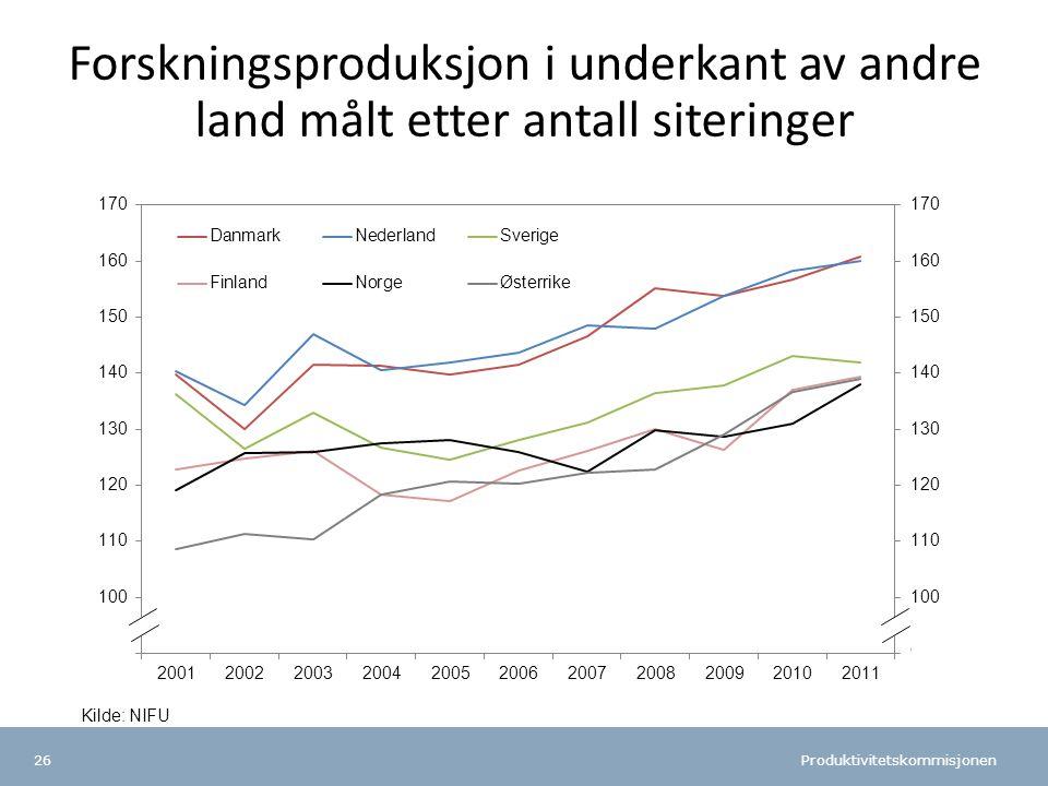 Forskningsproduksjon i underkant av andre land målt etter antall siteringer