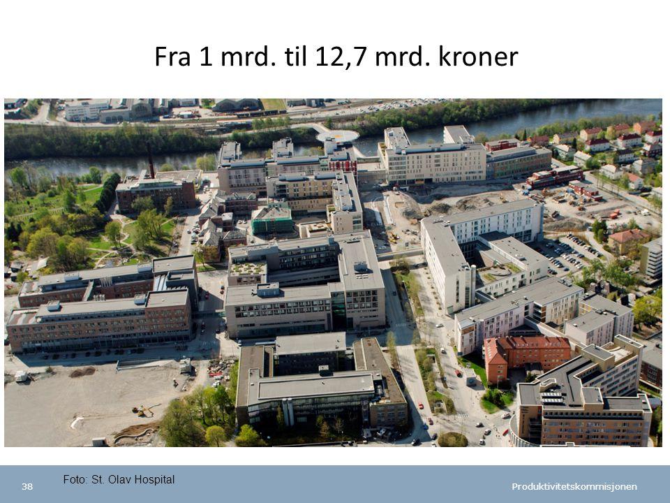 Fra 1 mrd. til 12,7 mrd. kroner Foto: St. Olav Hospital