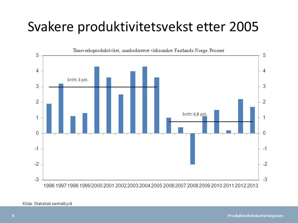 Svakere produktivitetsvekst etter 2005