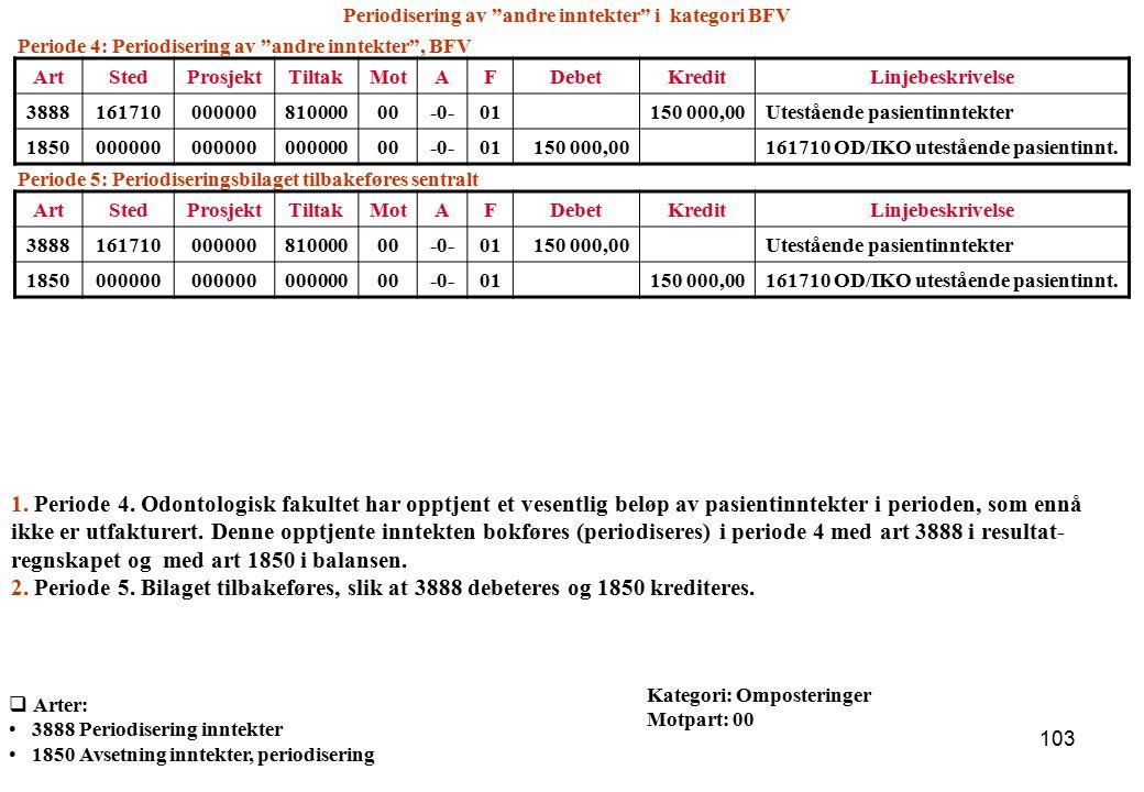 Periodisering av andre inntekter i kategori BFV