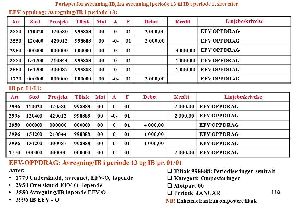 EFV-OPPDRAG: Avregning/IB i periode 13 og IB pr. 01/01
