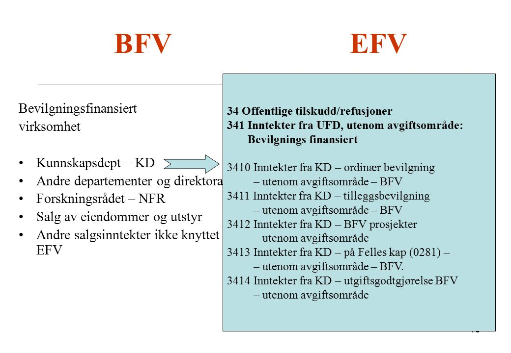 BFV EFV Eksterntfinansiert virksomhet Bevilgningsfinansiert virksomhet