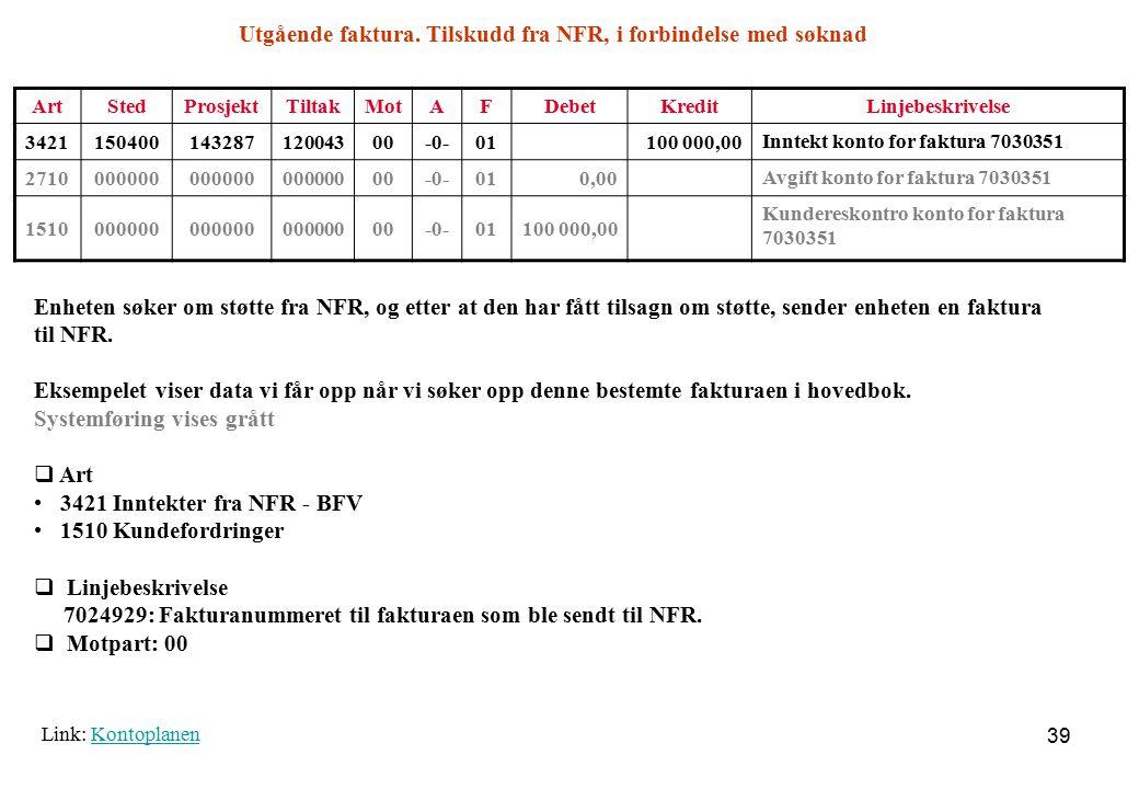 Utgående faktura. Tilskudd fra NFR, i forbindelse med søknad
