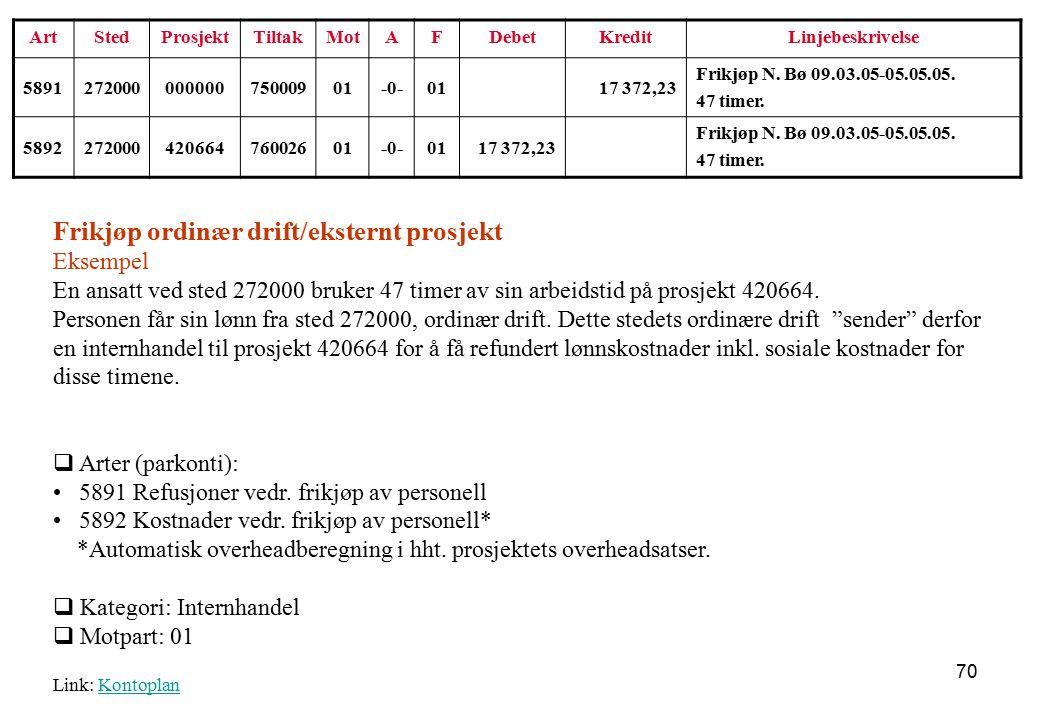 Frikjøp ordinær drift/eksternt prosjekt