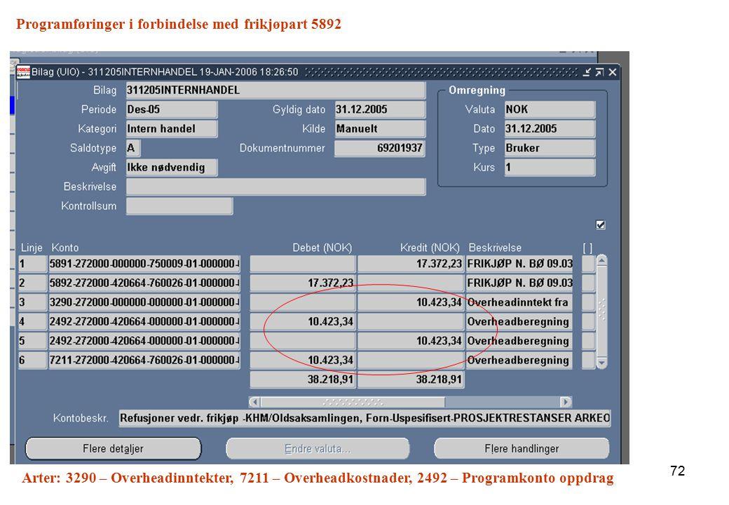 Programføringer i forbindelse med frikjøpart 5892