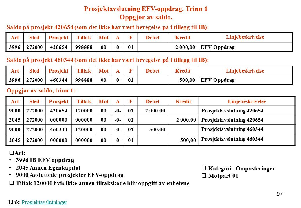 Prosjektavslutning EFV-oppdrag. Trinn 1 Oppgjør av saldo.