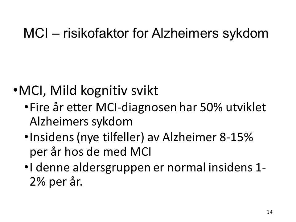 MCI – risikofaktor for Alzheimers sykdom