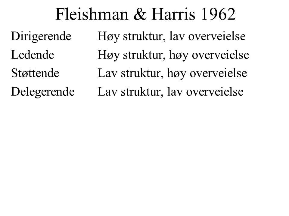 Fleishman & Harris 1962 Dirigerende Høy struktur, lav overveielse