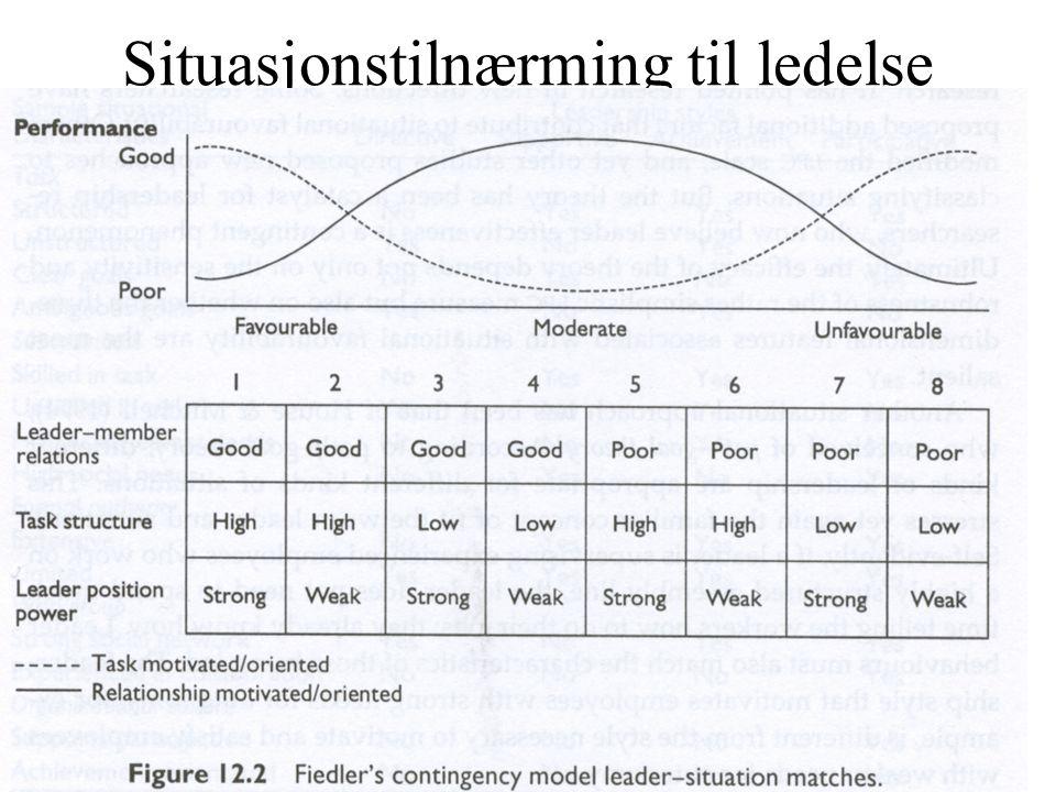 Situasjonstilnærming til ledelse