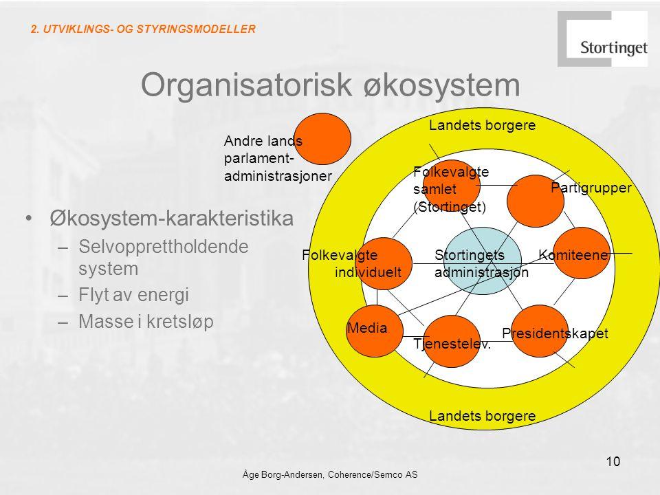 Organisatorisk økosystem