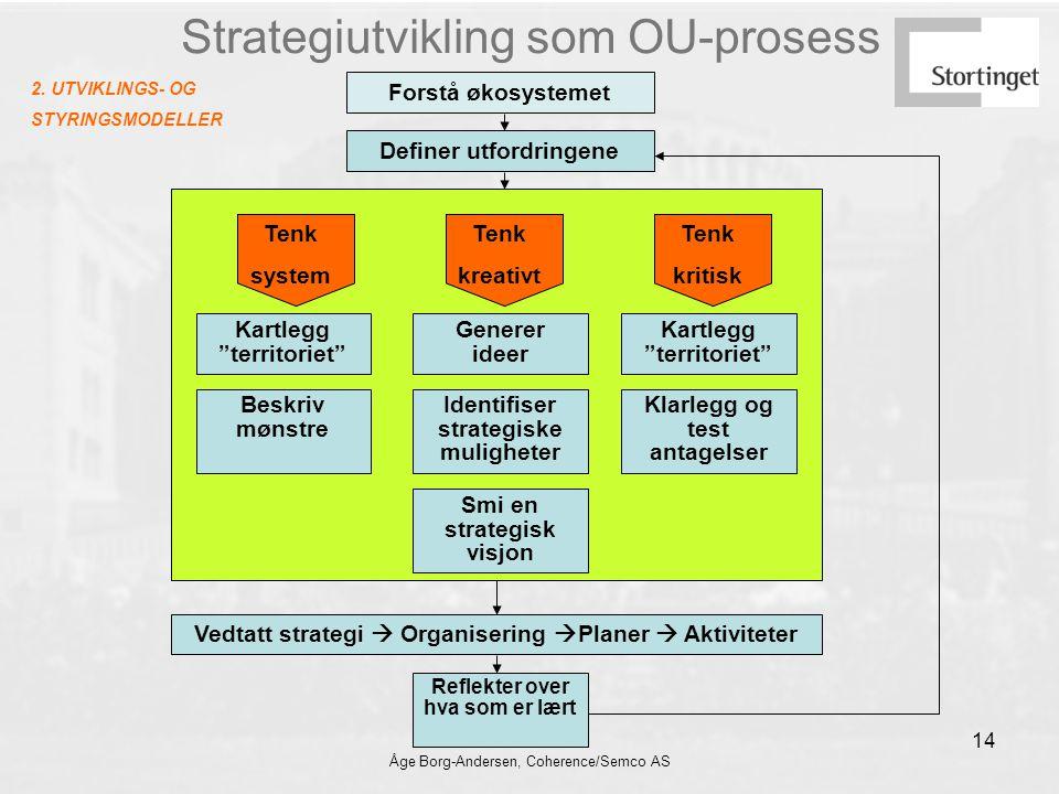 Strategiutvikling som OU-prosess