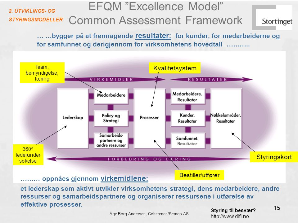 EFQM Excellence Model Common Assessment Framework