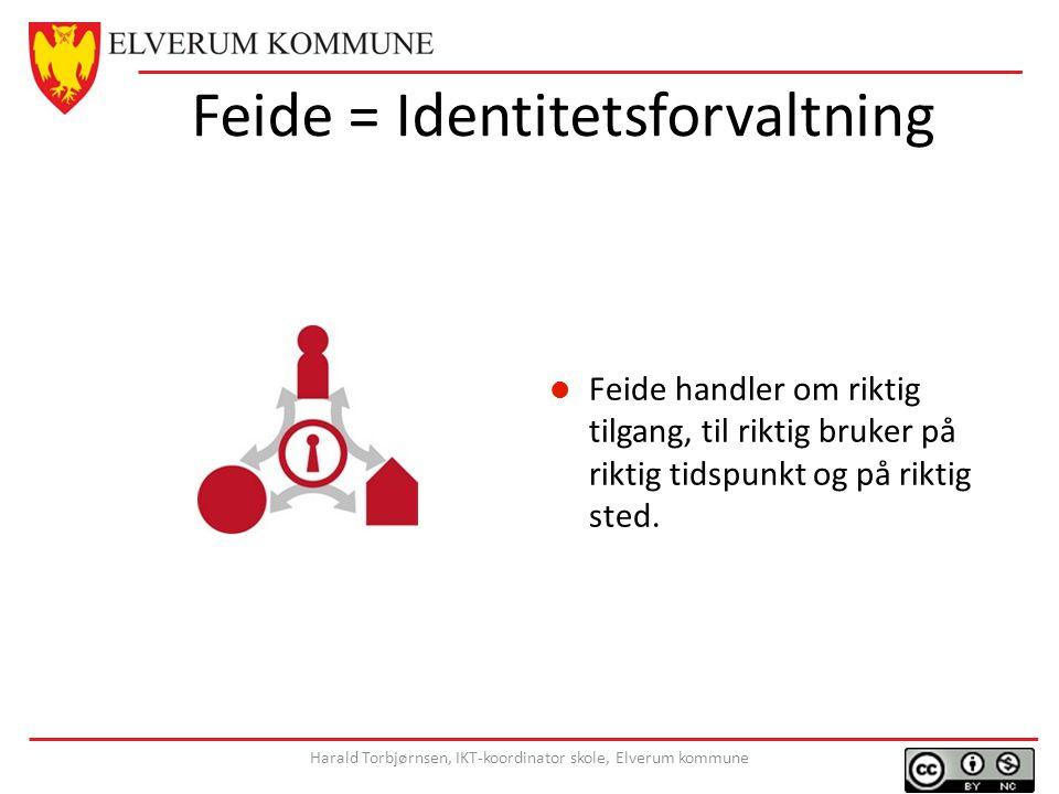 Feide = Identitetsforvaltning