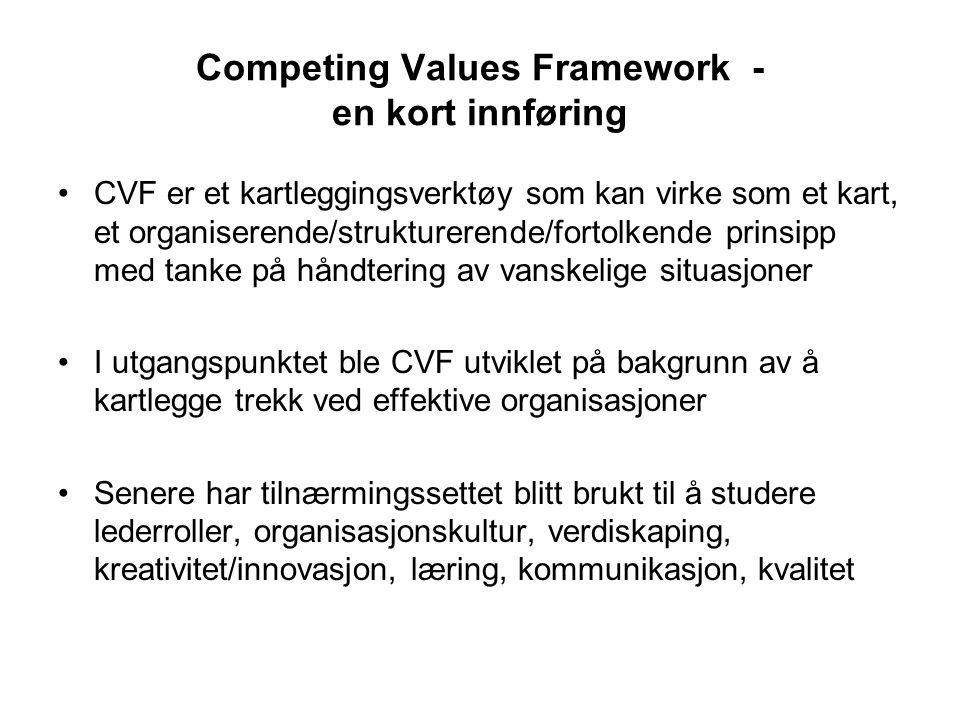 Competing Values Framework - en kort innføring