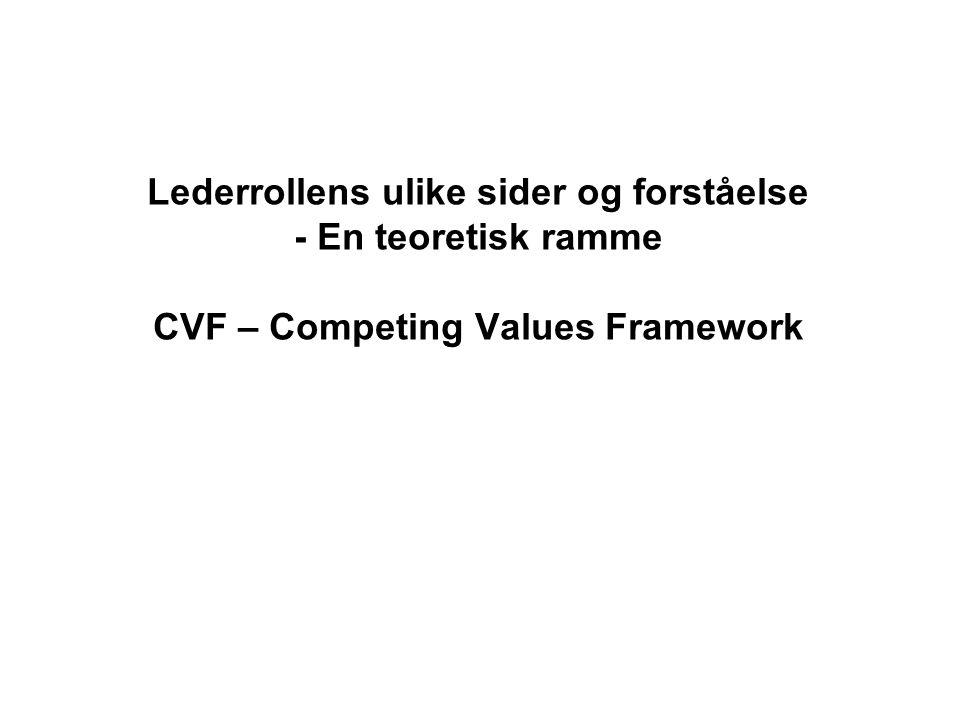 Lederrollens ulike sider og forståelse - En teoretisk ramme CVF – Competing Values Framework