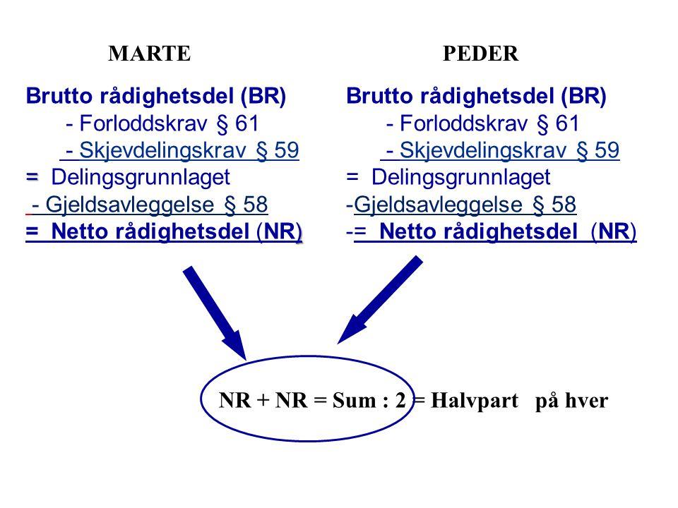 NR + NR = Sum : 2 = Halvpart på hver