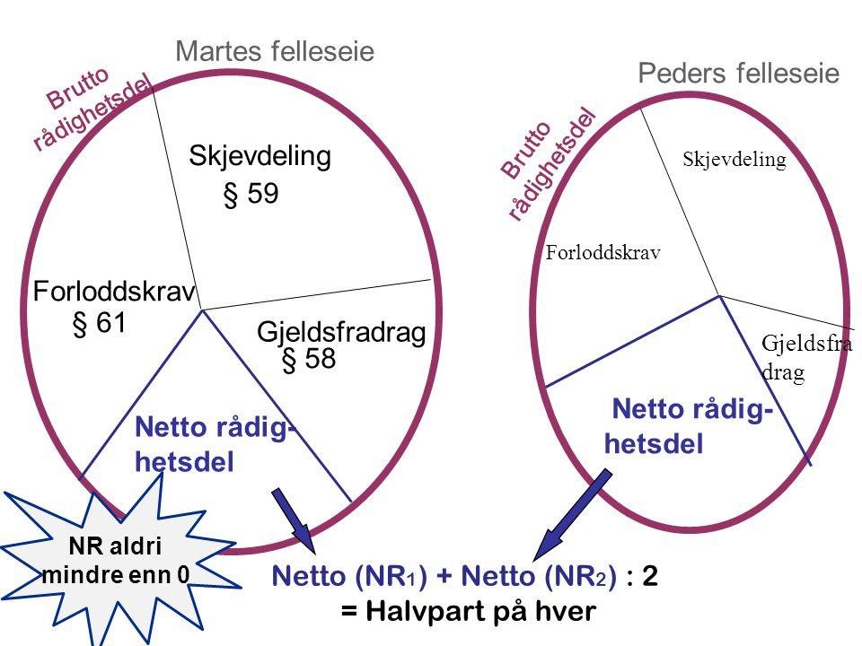 Netto (NR1) + Netto (NR2) : 2