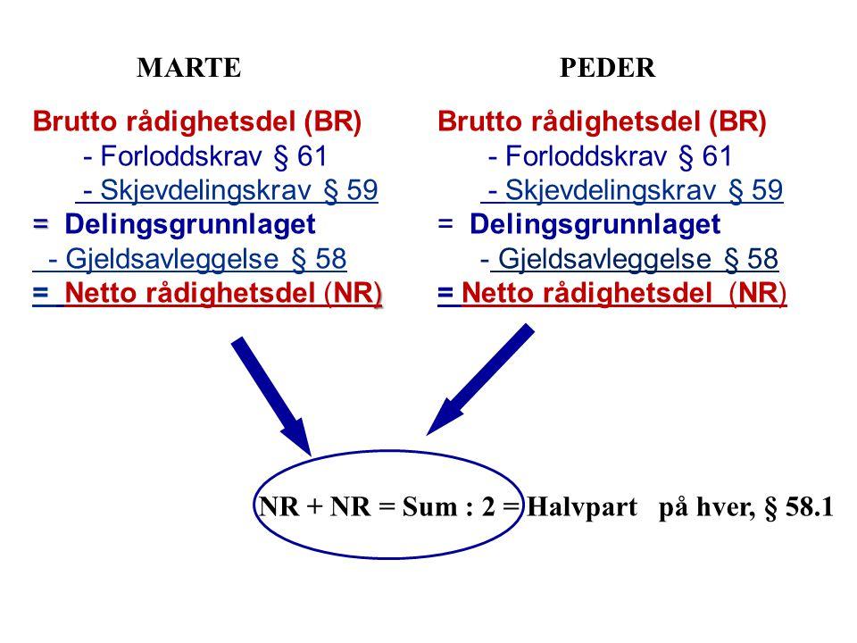 NR + NR = Sum : 2 = Halvpart på hver, § 58.1