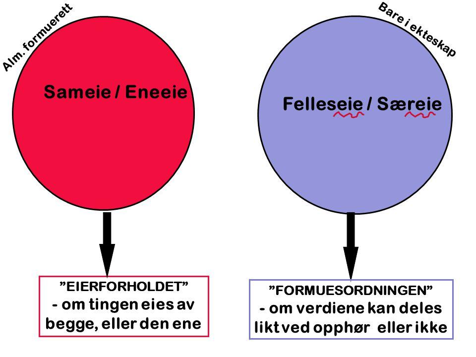 Sameie / Eneeie Felleseie / Særeie