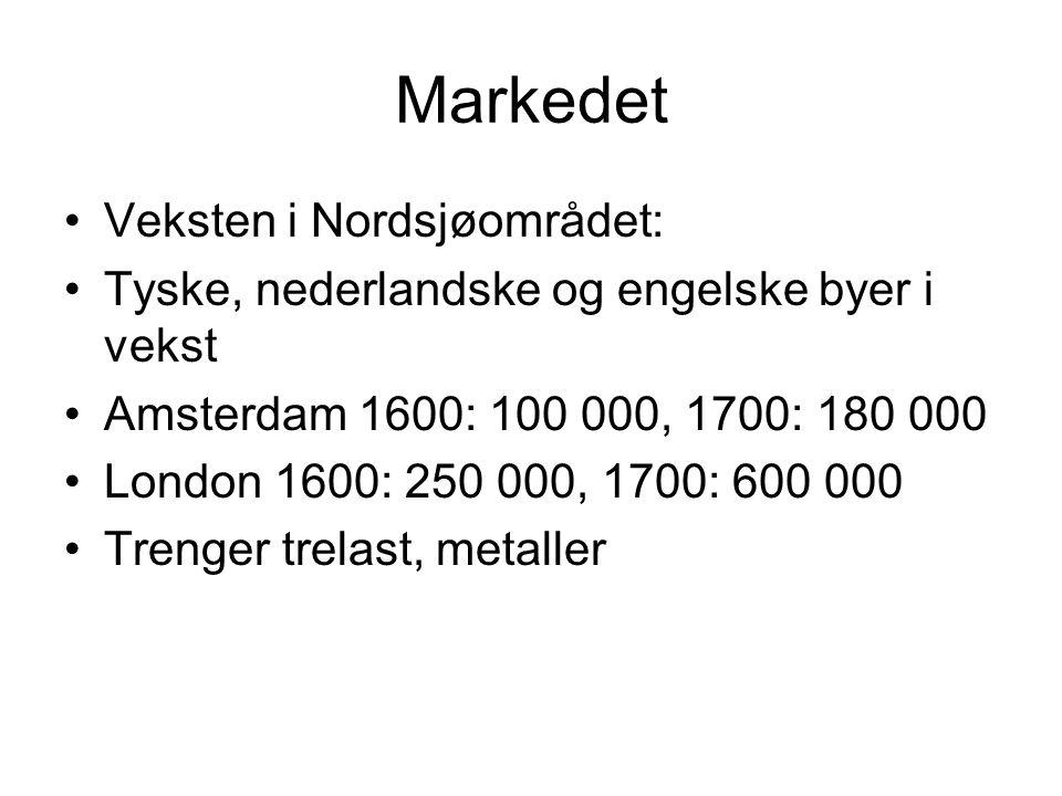 Markedet Veksten i Nordsjøområdet: