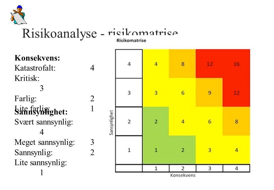 Risikoanalyse - risikomatrise