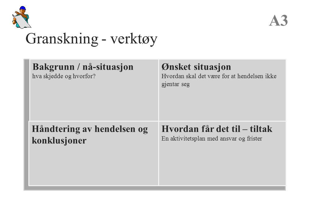 A3 Granskning - verktøy Bakgrunn / nå-situasjon Ønsket situasjon