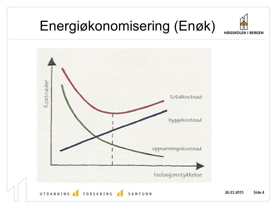 Energiøkonomisering (Enøk)