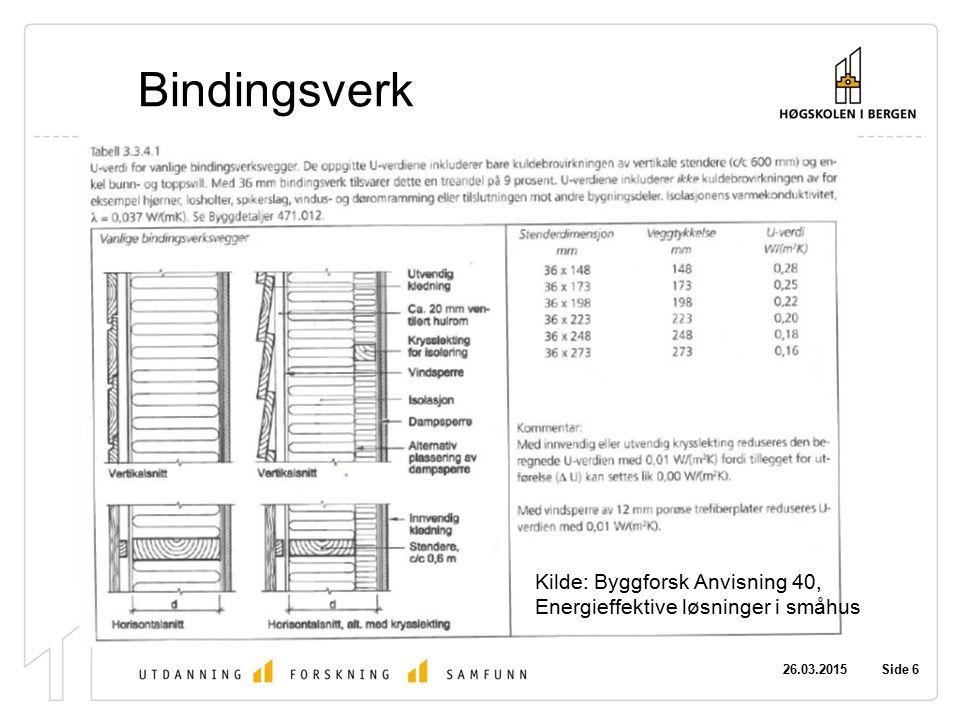 Bindingsverk Kilde: Byggforsk Anvisning 40, Energieffektive løsninger i småhus 08.04.2017