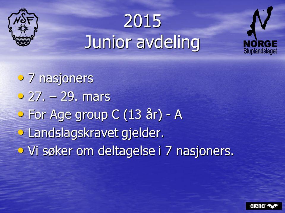 2015 Junior avdeling 7 nasjoners 27. – 29. mars