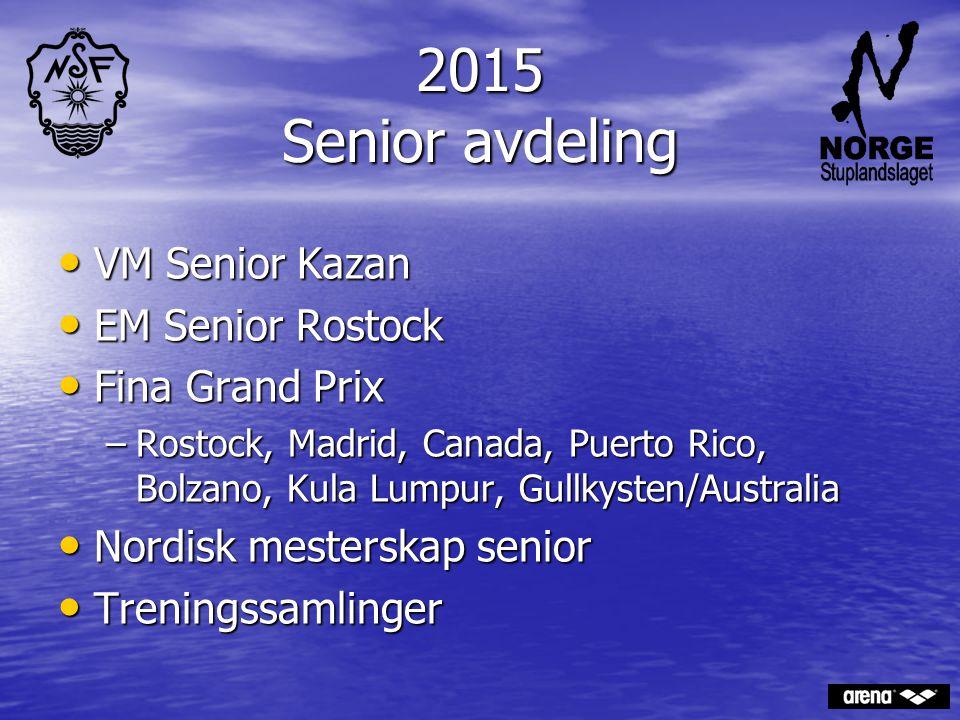 2015 Senior avdeling VM Senior Kazan EM Senior Rostock Fina Grand Prix