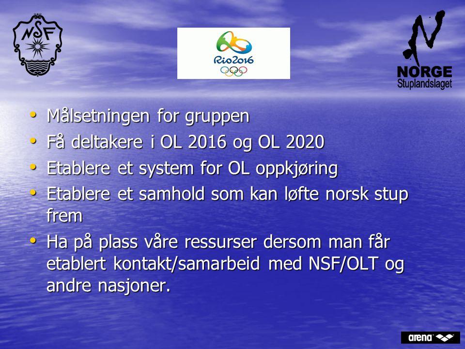 . Målsetningen for gruppen Få deltakere i OL 2016 og OL 2020