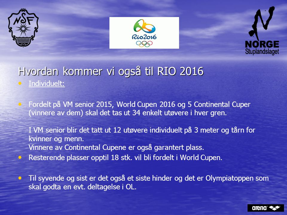 . Hvordan kommer vi også til RIO 2016 Individuelt: