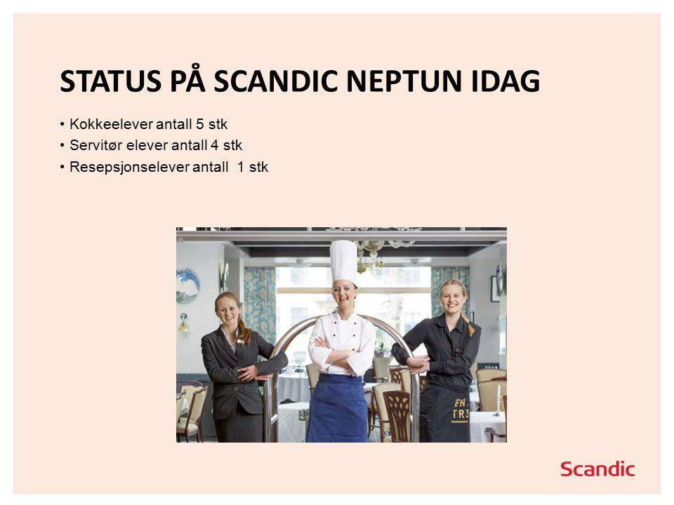 Status på Scandic Neptun idag